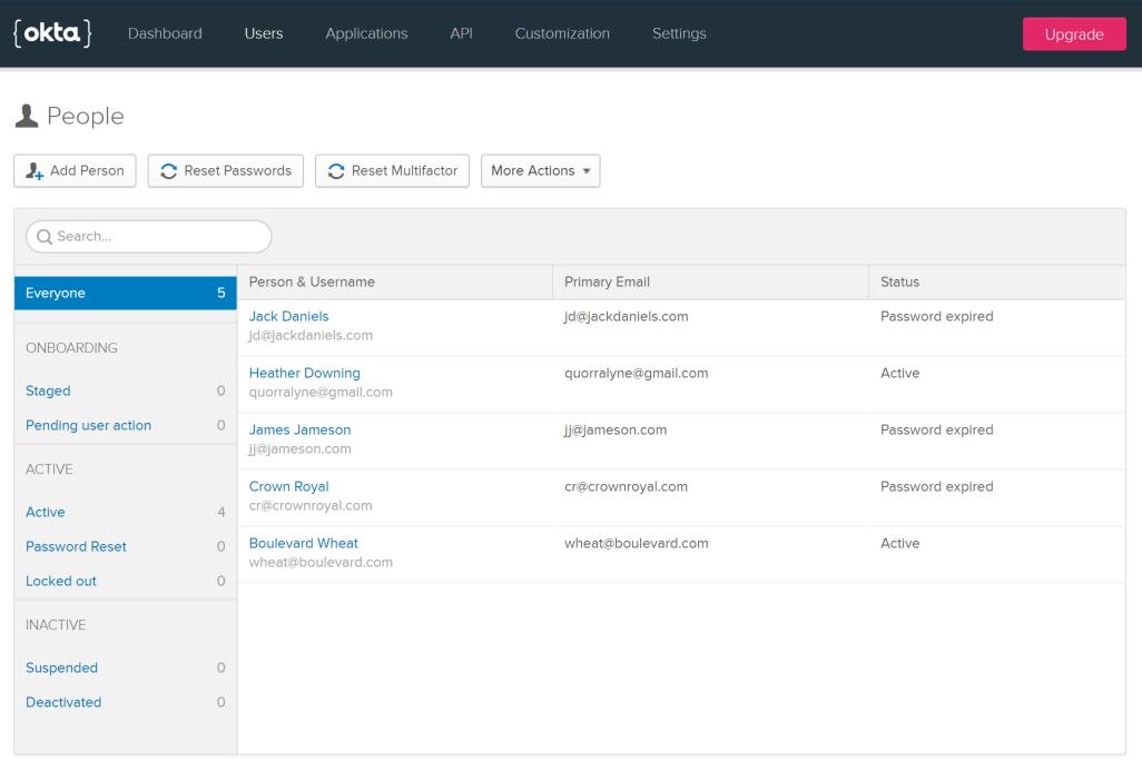Build a CRUD App with ASP NET MVC and Entity Framework | Okta Developer