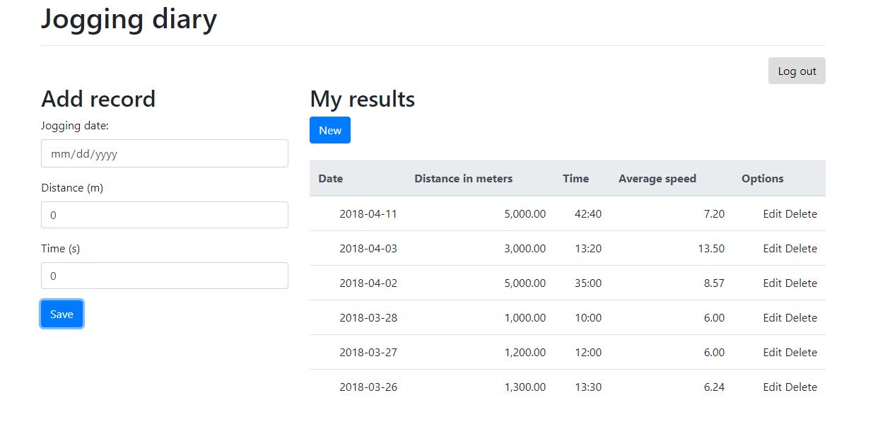 Build a CRUD App with ASP NET Core and Angular   Okta Developer
