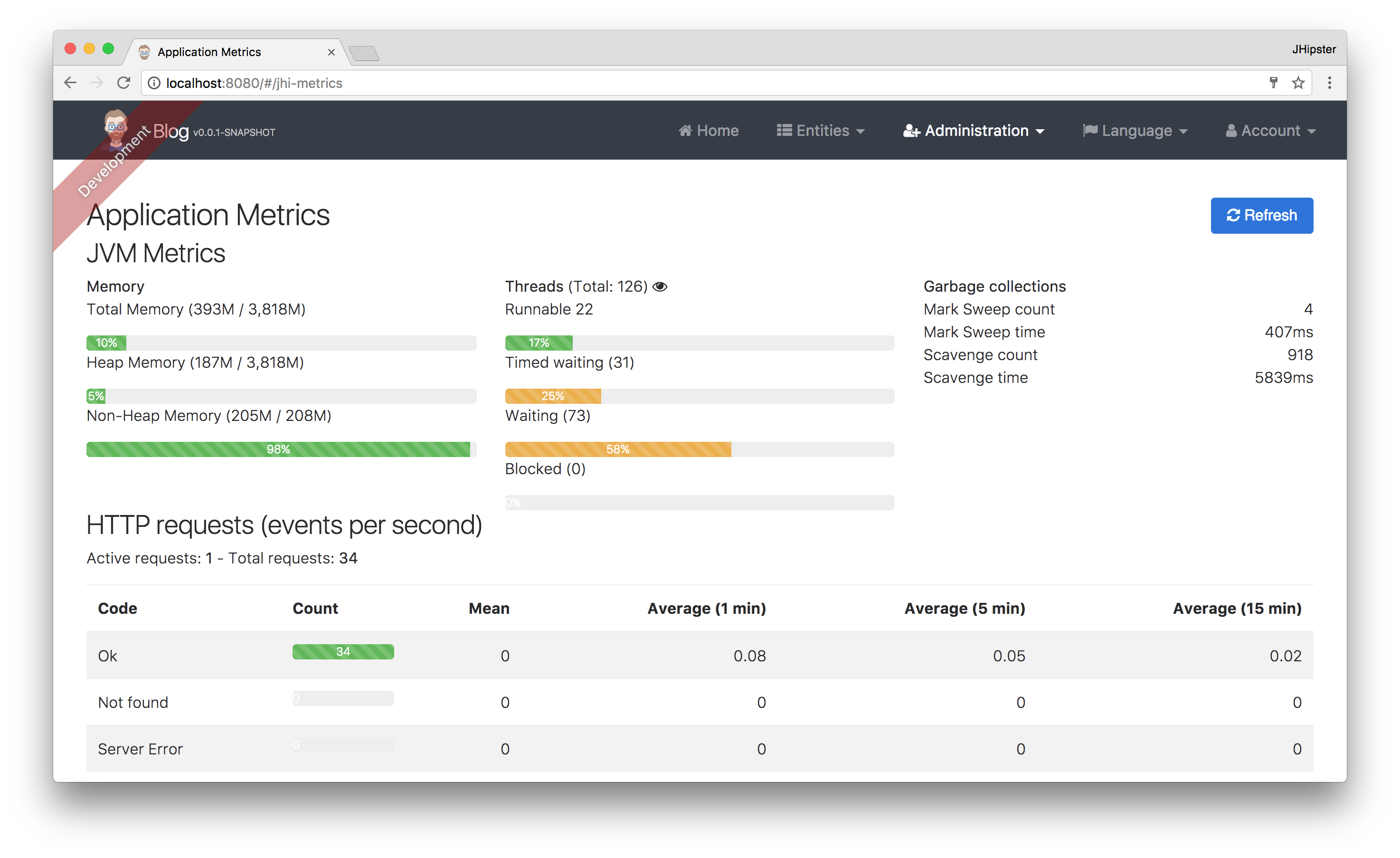 Develop and Deploy Microservices with JHipster   Okta Developer